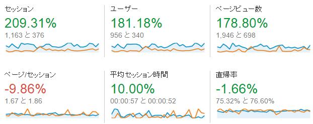 analytics_201410_2