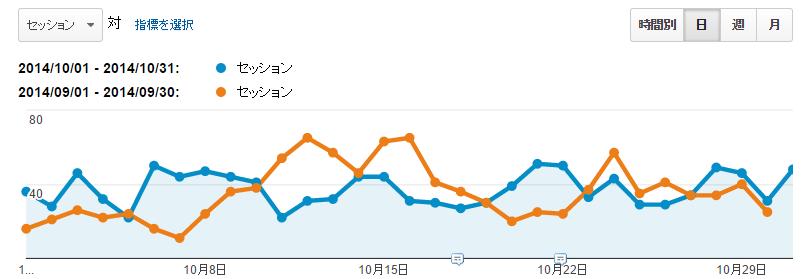 analytics_201410_3