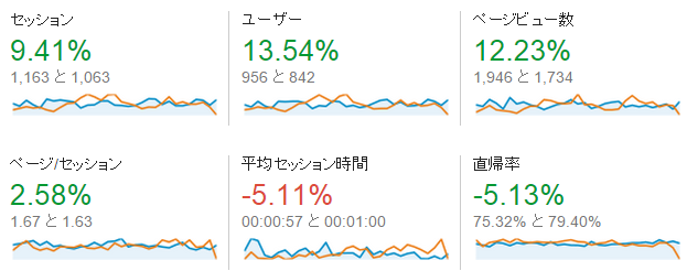 analytics_201410_4