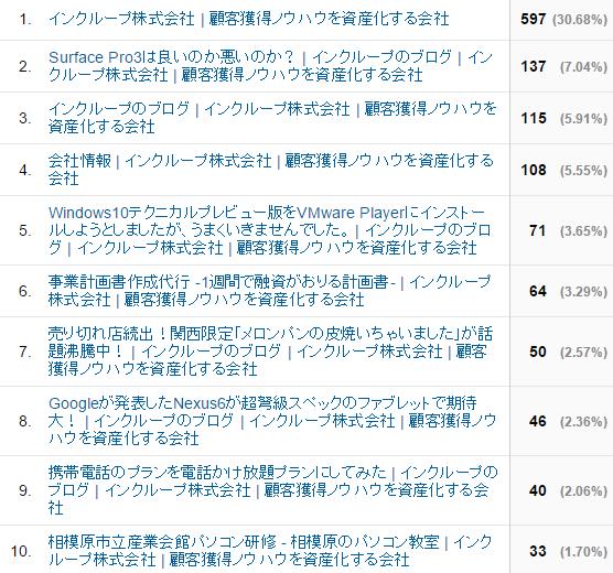 analytics_201410_5