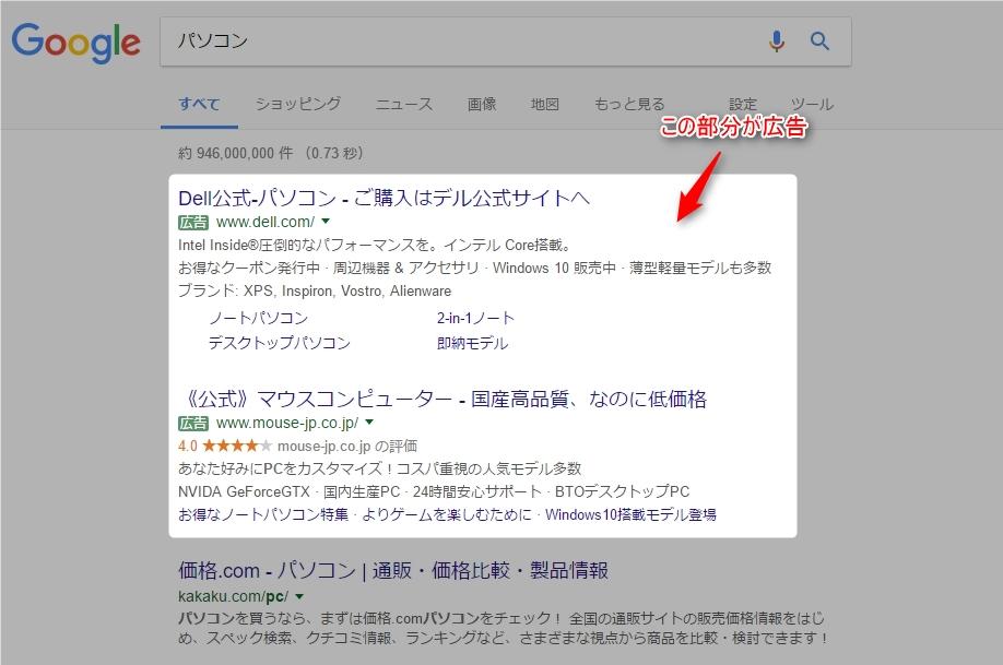 インターネット広告の場所