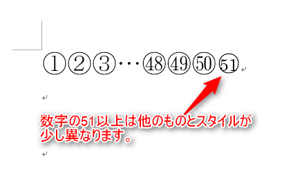 Wordの囲い文字と数字の作り方