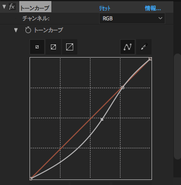 After Effects【トーンカーブ】